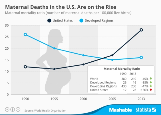 Maternal_mortality_rate